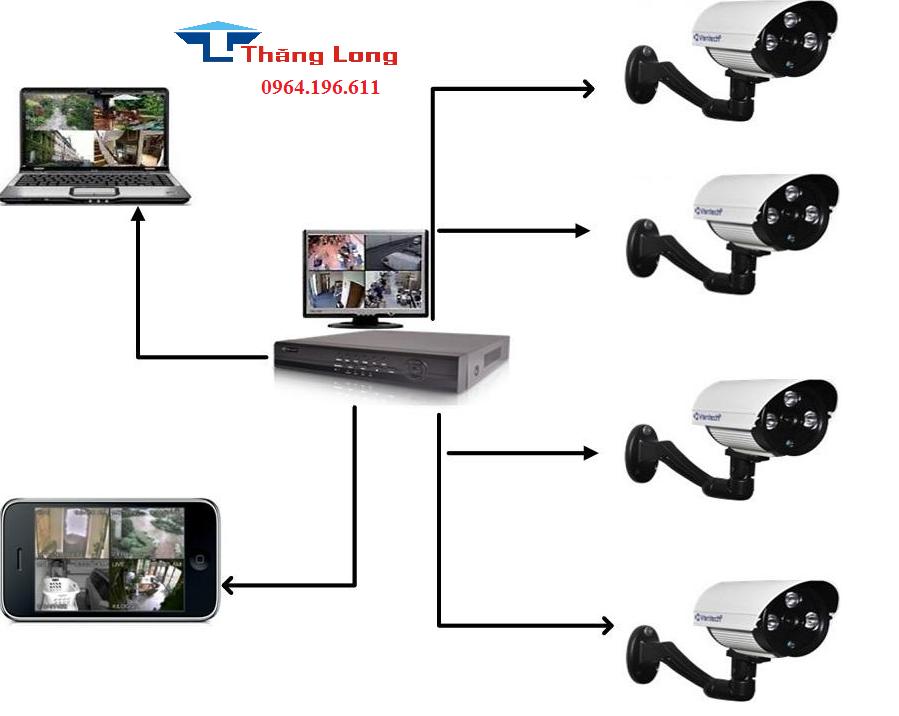 Camera giám sát giúp bạn quan sát được những đối tượng khả nghi, có ý đồ xấu với siêu thị
