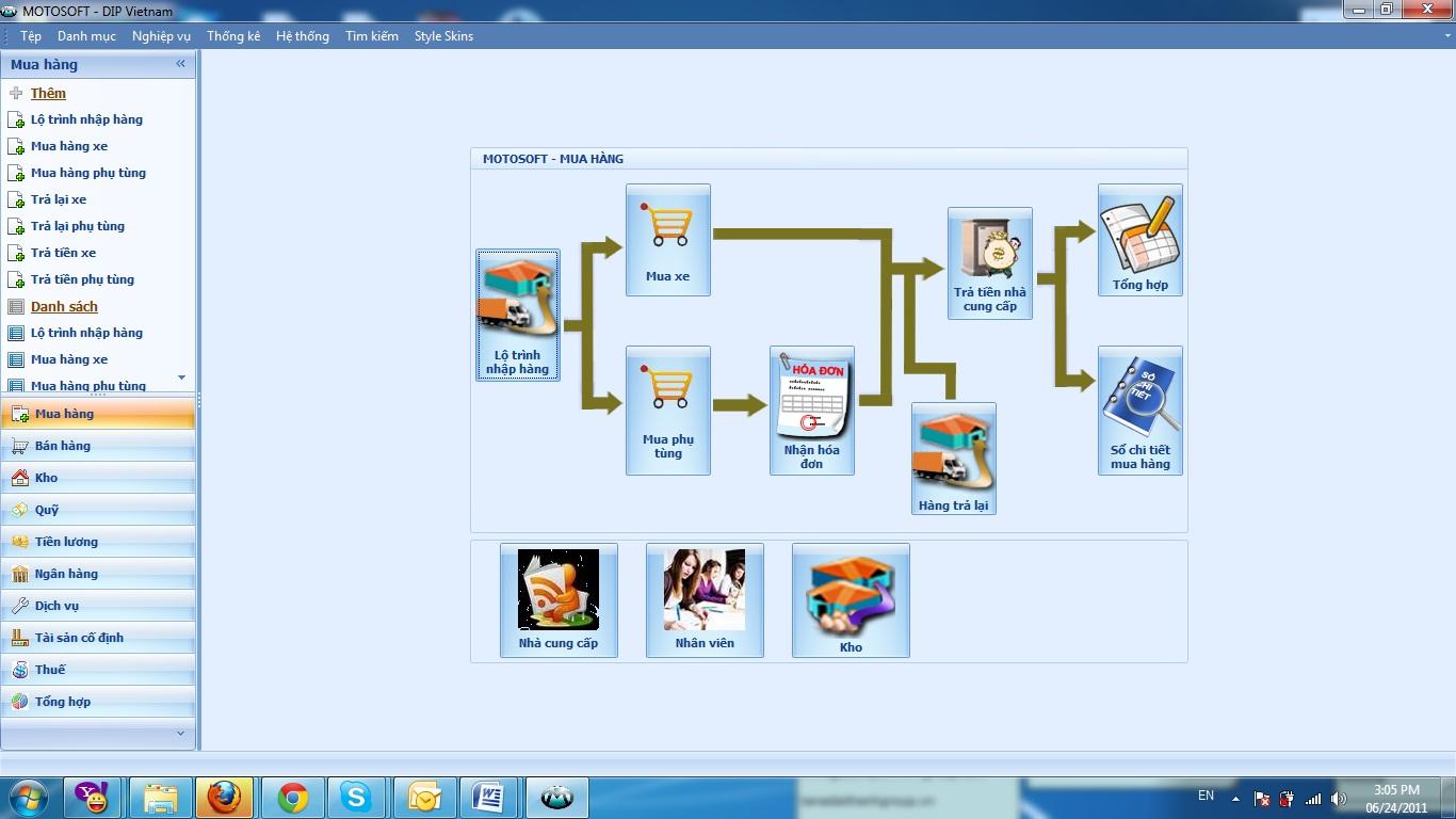 Phần mềm quản lý bạn theo dõi các mặt hang bán ra vào nhập vào, kiểm kê sản phẩm